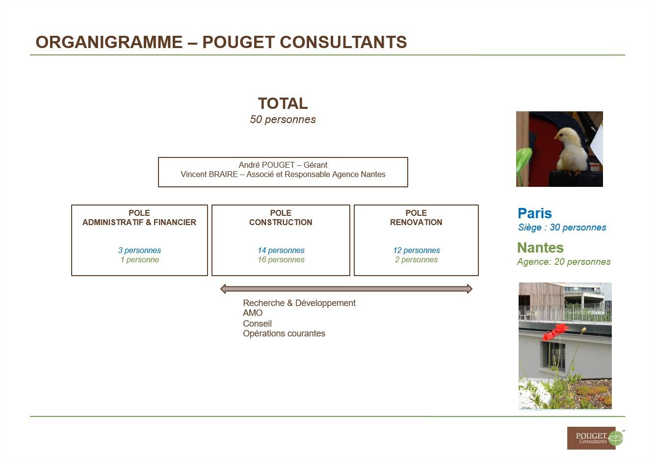 Organigramme août 2017.pptx [Mode protégé] - PowerPoint